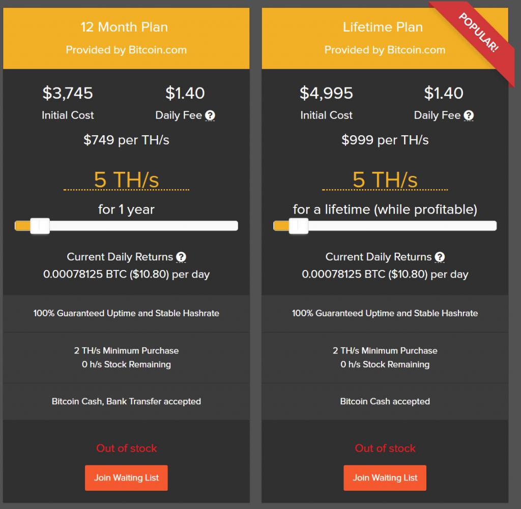 Alle opties voor Bitcoin.com pakketten